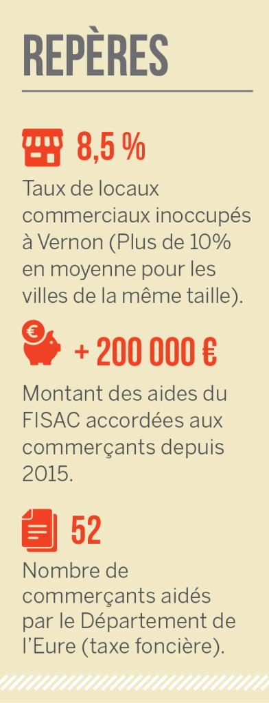 Dynamisation du centre-ville Vernon – Saint-Lô : échange de bons procédés