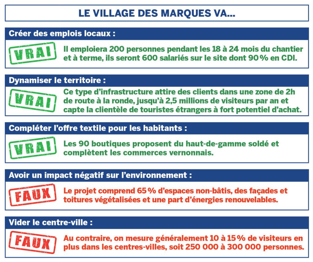 VD74-tableau village marques