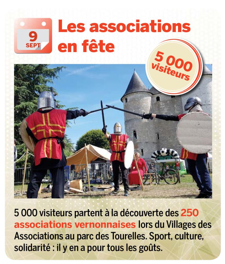 5 000 visiteurs partent à la découverte des 250 associations vernonnaises lors du Villages des Associations au parc des Tourelles. Sport, culture, solidarité : il y en a pour tous les goûts.