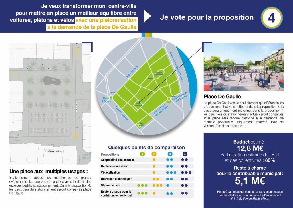 Les Vernonnais ont fait le choix d'un cœur de ville transformé mais qui conserve deux tiers de stationnement sur la place de Gaulle.