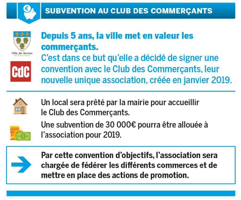 CM 22 mars 2019 - subvention club des commerçants