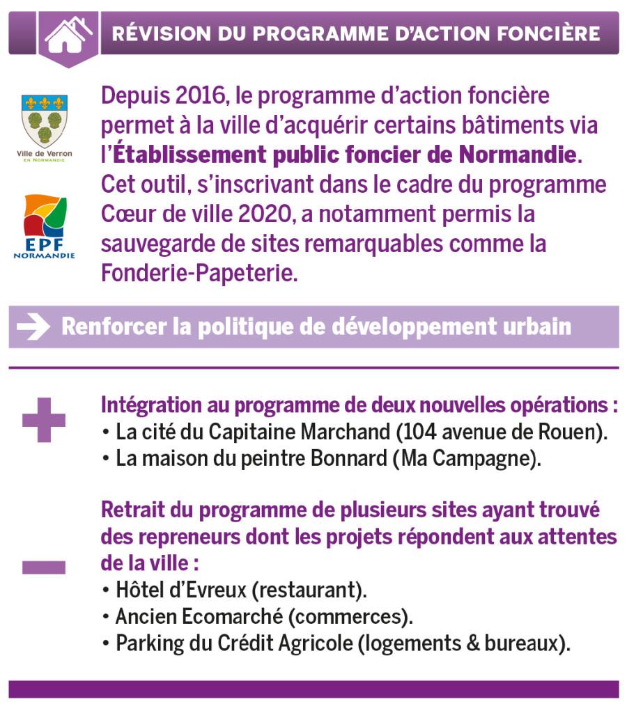 CM 22 mars 2019 - révision du programme d'action foncière