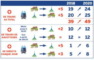 VD81-Web-tableau SNCF