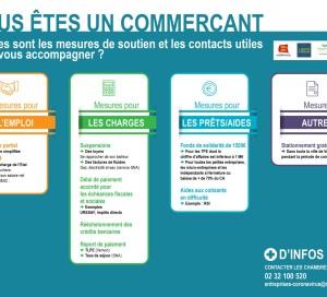 infos-CO
