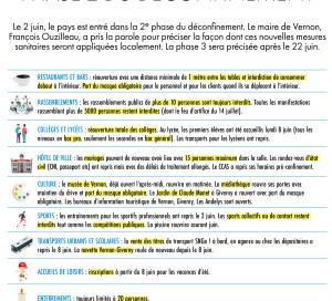 VD101-actu-tableau_deconfinement