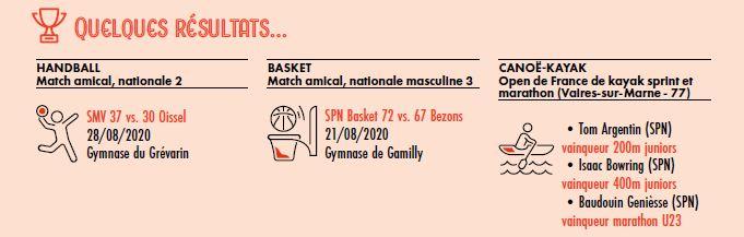 resultats sports