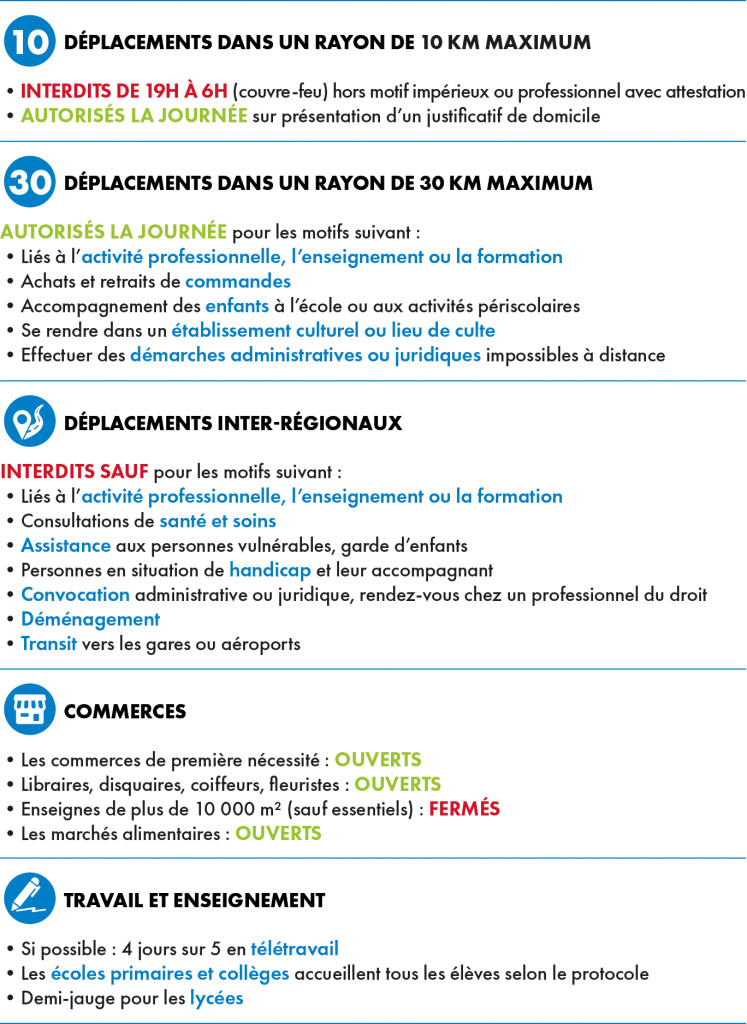 covid infographie