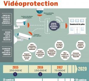infographie_videosurv_1_web-01